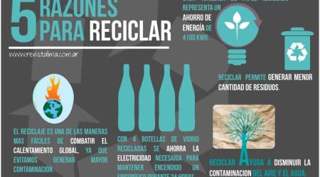 Conéctate con la conciencia del reciclaje